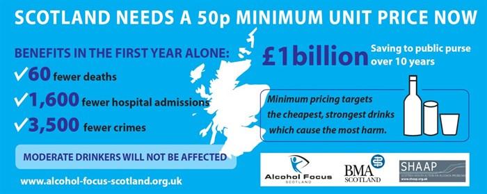 alcohol minimum pricing alcohol focus scotland
