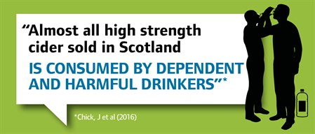 Almost all drunk by dependent drinkers